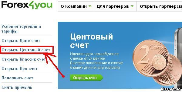 Forex4you ua